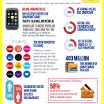 Really cool facts about Snapchat