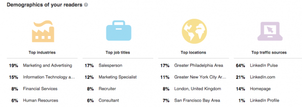 LinkedIn Pulse Demographics