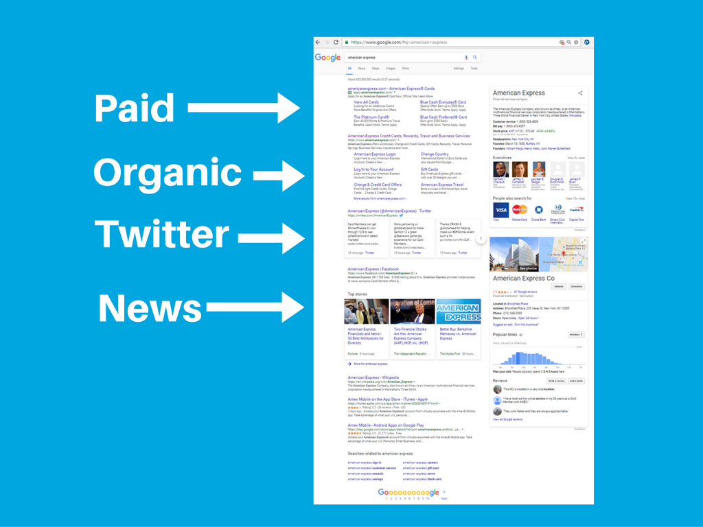 Google tweaks desktop SERP, moving Twitter and News above the fold